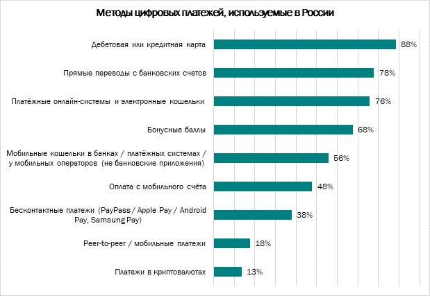 pr-graph-money-report