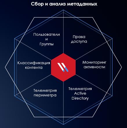 1_Metadata analysis