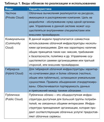 abrosimov_tab_1