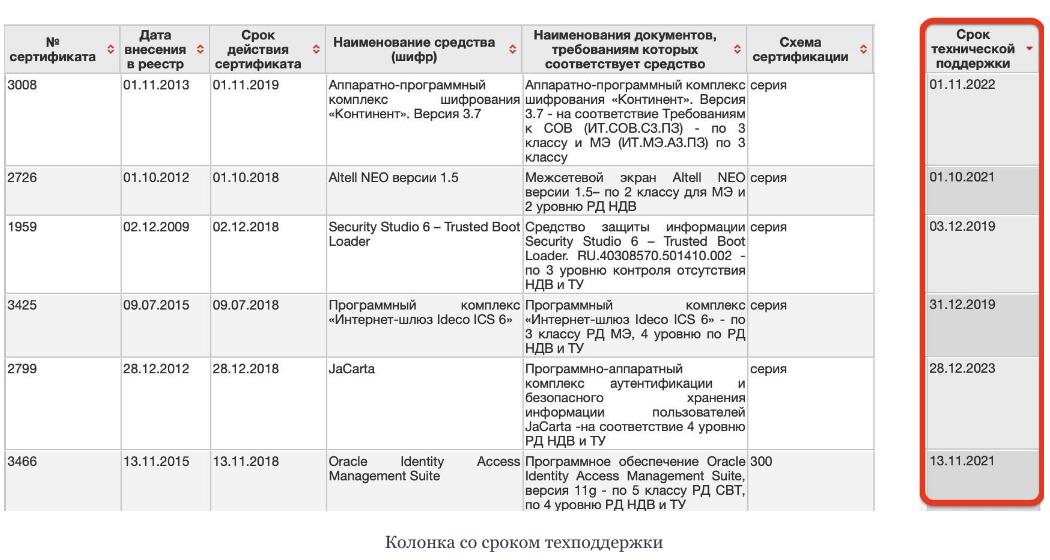 komarov_alexey_ris1