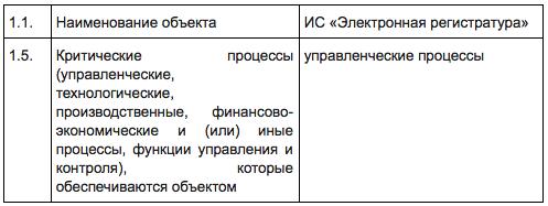 komarov_valeriy_ris1_010419
