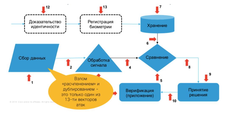 lukatsky_ris2