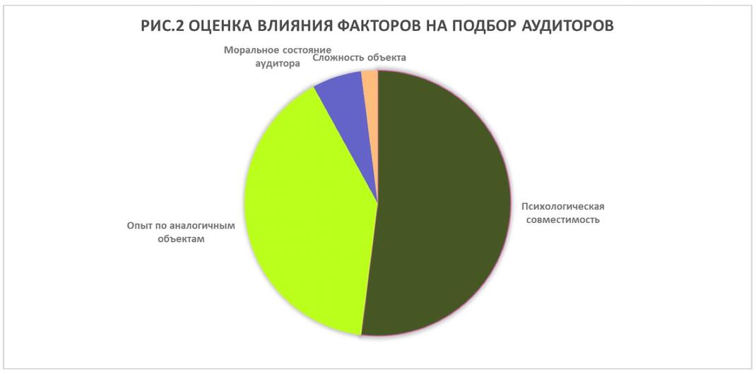 komarov_ris2_chast2
