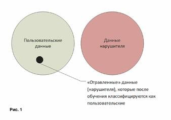 marshalko_ris1-1