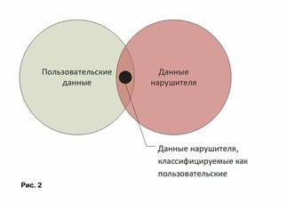 marshalko_ris2-1