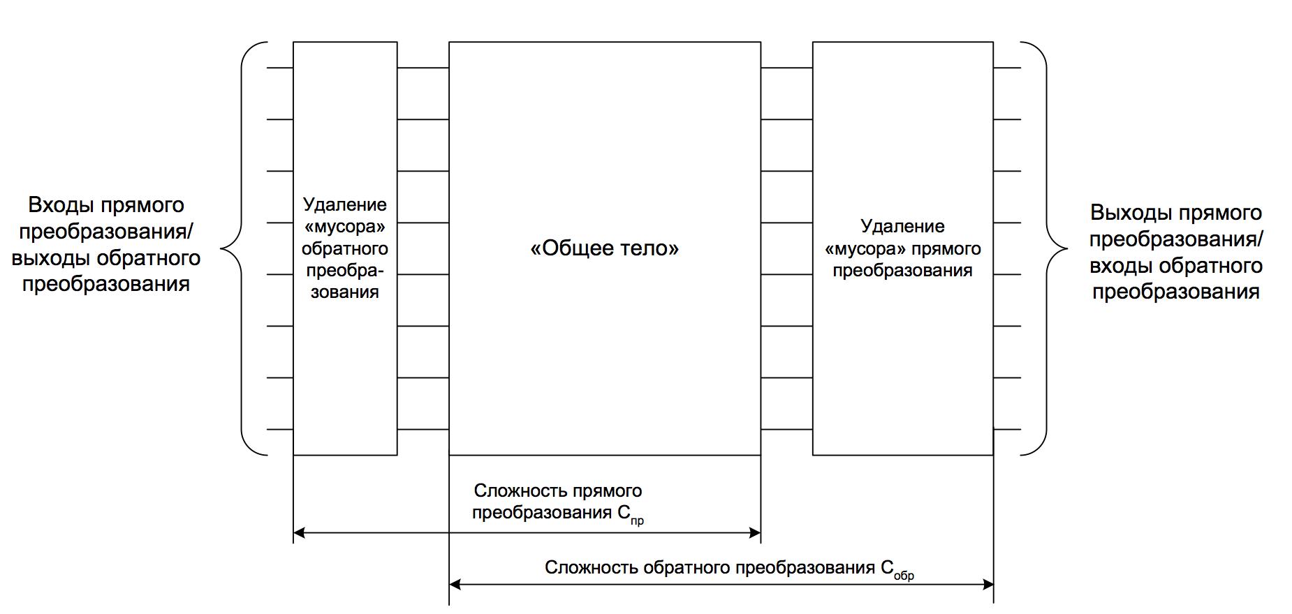 gukov_ris8