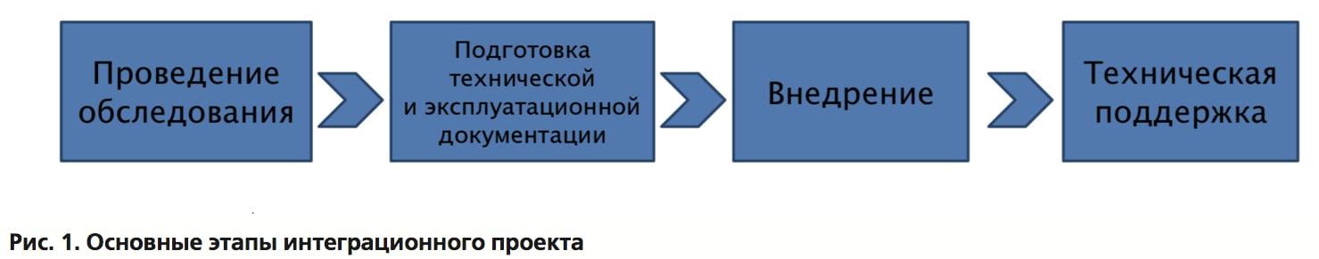 nagornaya_ris1