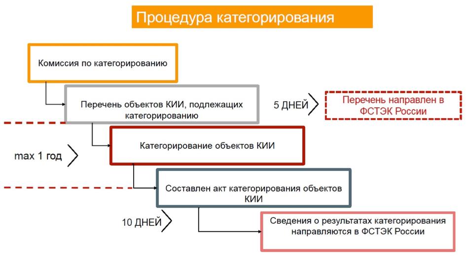 samatov_ris