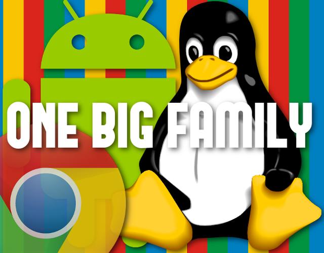 Google опубликовала исходный код песочницы для C/C++ библиотек на Linux