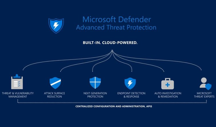 Microsoft адаптирует Defender Advanced Threat Protection под Linux