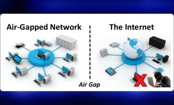Обнаружено шпионское ПО для похищения данных с изолированных систем
