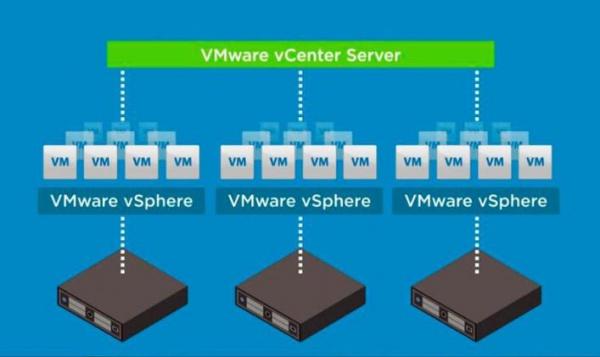 Для новой уязвимости в VMware vCenter опубликован PoC-эксплоит