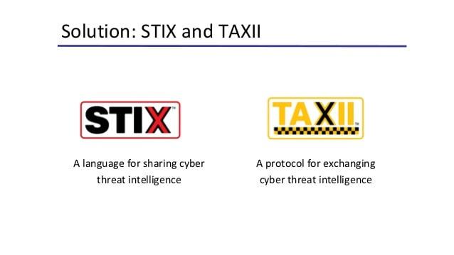 Новые версии стандартов STIX и TAXII обеспечивают автоматический обмен данными о киберугрозах