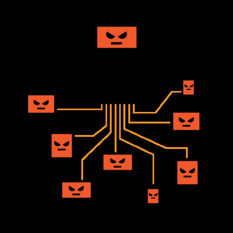Ботнет FritzFrog заразил как минимум 500 правительственных и корпоративных серверов