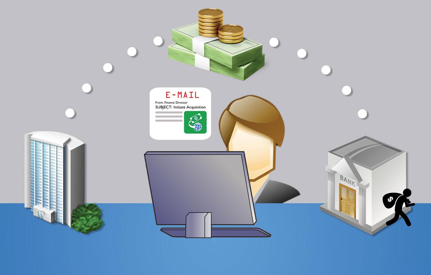 В даркнете растут цены на доступ через RDP, DDoS-атаки и данные платежных карт