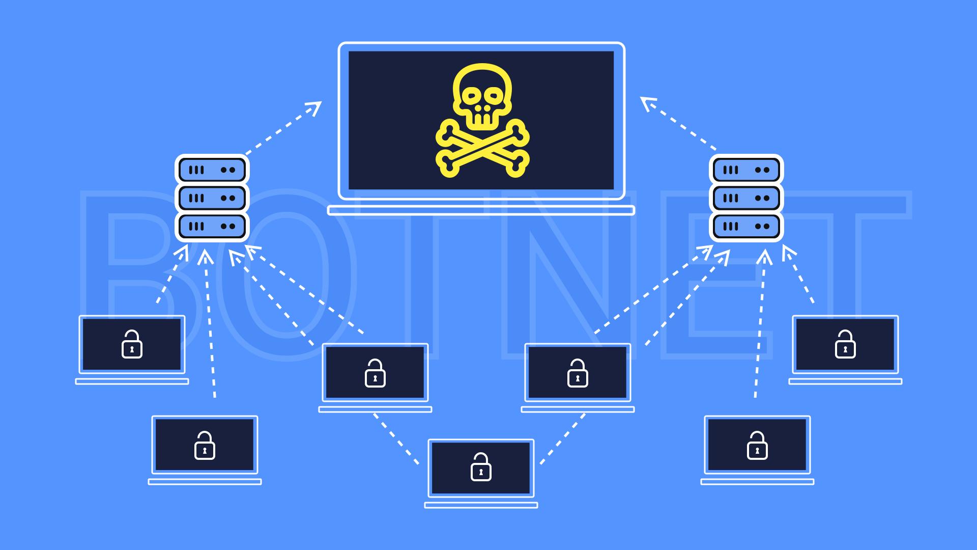 IoT-ботнет Mozi теперь атакует сетевые шлюзы Netgear, Huawei и ZTE