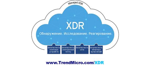 Приглашаем вас на вебинар – Trend Micro XDR
